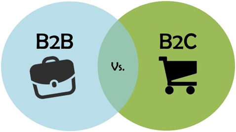 B2BvsB2C, features on www.blog.marketresearch.com