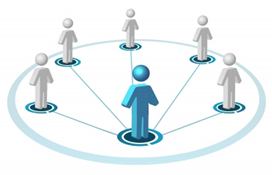 Best Market Research Practices: Multiple Customer Segments