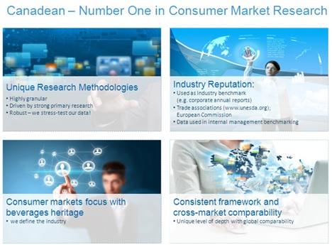 Market Research Publisher Spotlight: Canadean
