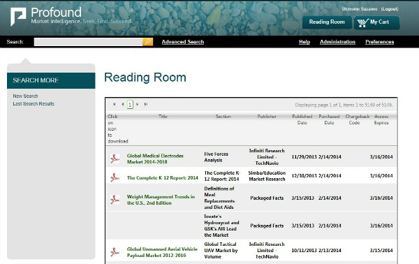 Blog_Profound_Reading_Room_Full_Screen_Shot, featured on MarketResearch.com www.blog.marketresearch.com