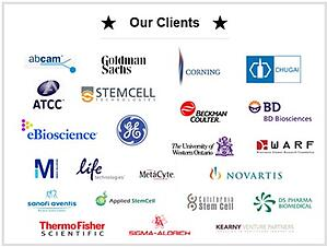 BioInformant_Clients, featured on www.blog.marketresearch.com