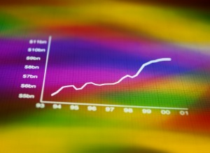 4 Projected Market Research Trends