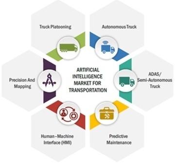 AI Technologies in Trucking-844314-edited.jpg