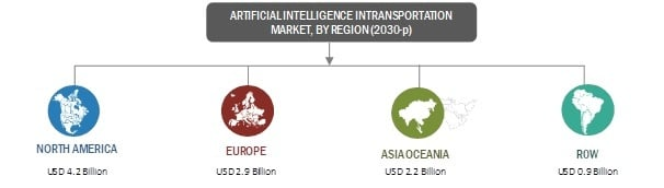 The Global Trucking Industry And The Role Of Artificial