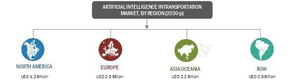 Artificial Intelligence in Transportation.jpg