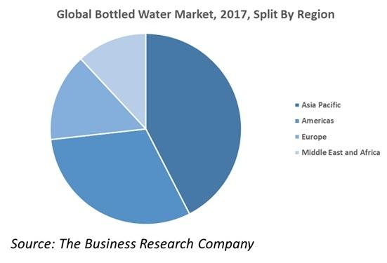 Bottled Water Industry.jpg