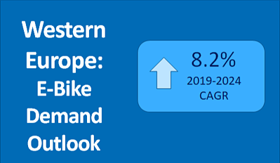 Europe E-Bike Market Forecast-1