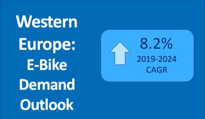 Europe E-Bike Market Forecast-1