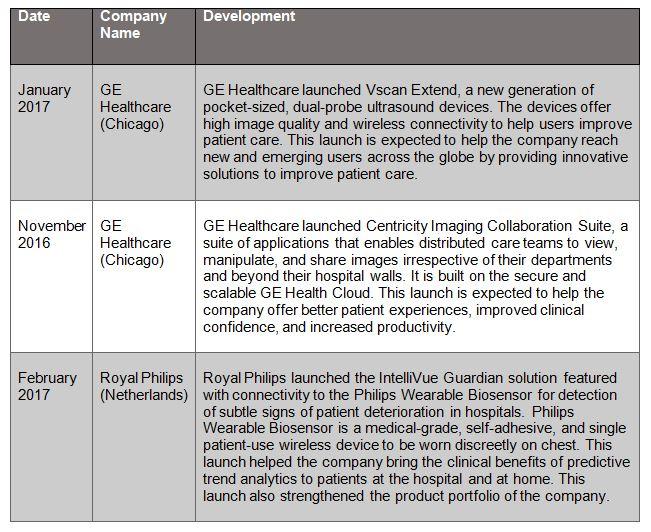 IoT in Healthcare - 1.jpg