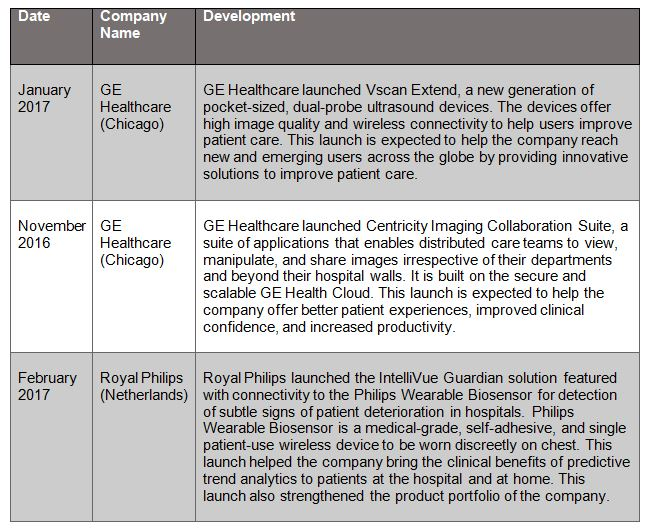 IoT in Healthcare - 1.jpg