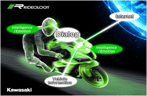 Kawasaki Rideology Artifical Intelligence.jpg