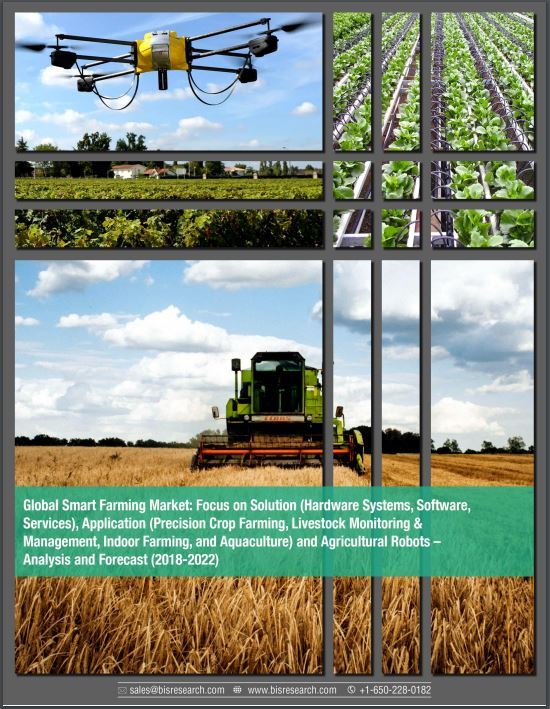 Farming Market Research Report