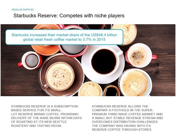 Subscription Economy_Starbucks.jpg