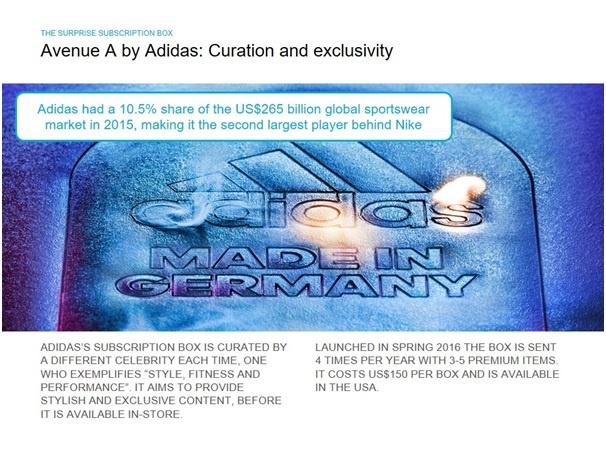 Subscription Model_Adidas.jpg