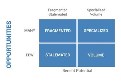 The_Differentiation_Matrix_Figure_3.jpg