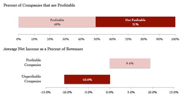 evaluating business performance.jpg