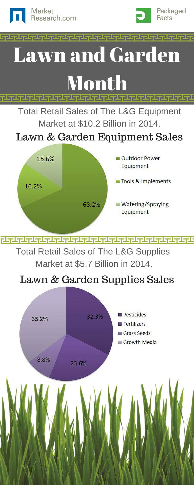 MarketResearch.com-Infographic-Lawn-and-Garden-Month.jpg