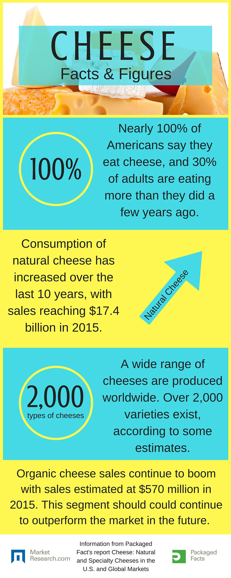 marketResearch.com-Cheese-Infographic.jpg