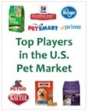 Top pet companies-657666-edited-719062-edited.jpg