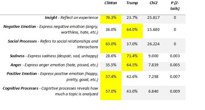 Clinton_vs._Trump_Analysis.jpg