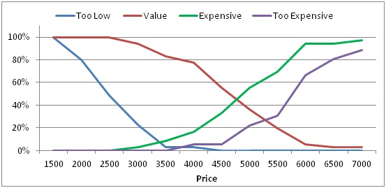 Pricing_Strategy_3