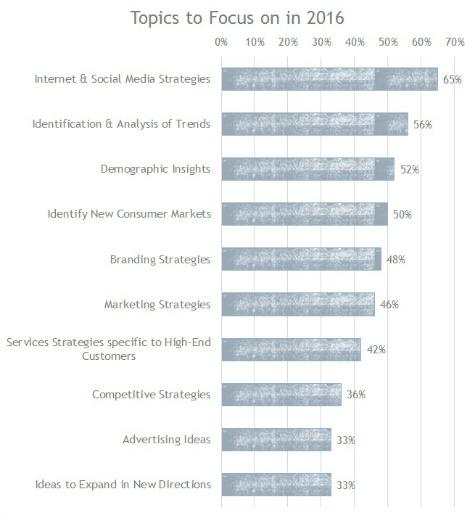 Research_Topics_Unity_Marketing.jpg