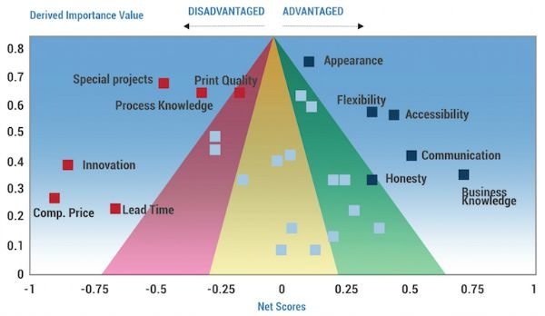 Figure_4_Derived_Importance_Value_2