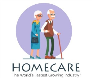 Home Health: Key Issues and Trends [Infographic]