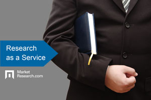 MarketResearch.com Delivers Research as a Service