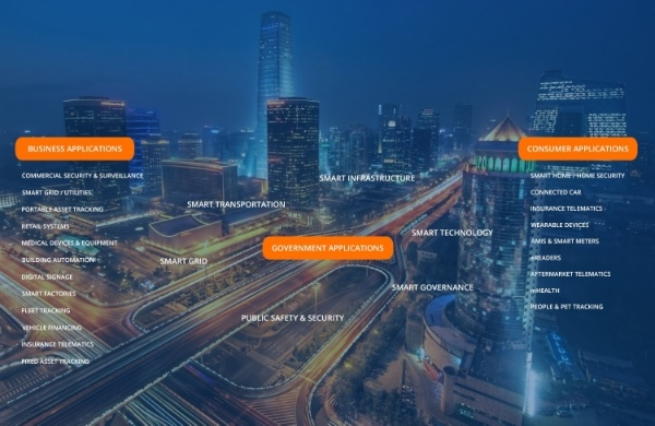Smart City, featured on blog.marketresearch.com